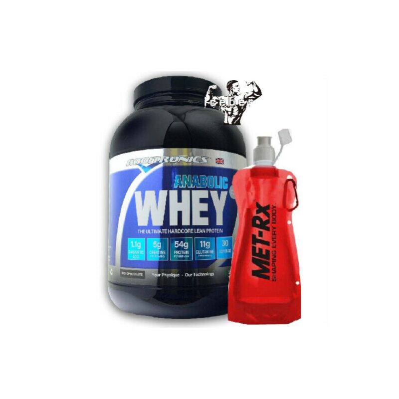 Iceberg Supplements on Boditronics Express Whey Anabolic